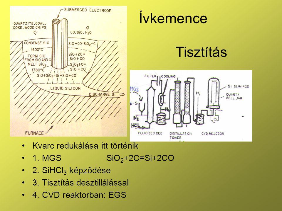 Ívkemence Tisztítás Kvarc redukálása itt történik 1. MGSSiO 2 +2C=Si+2CO 2. SiHCl 3 képződése 3. Tisztítás desztillálással 4. CVD reaktorban: EGS