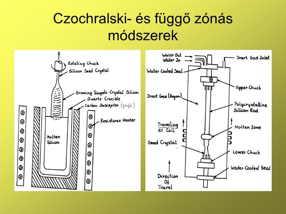 Czochralski- és függő zónás módszerek