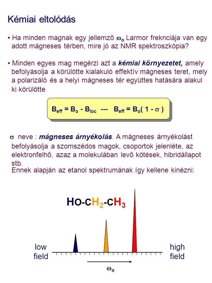 Kémiai eltolódás Ha minden magnak egy jellemző  o Larmor freknciája van egy adott mágneses térben, mire jó az NMR spektroszkópia? Minden egyes mag me