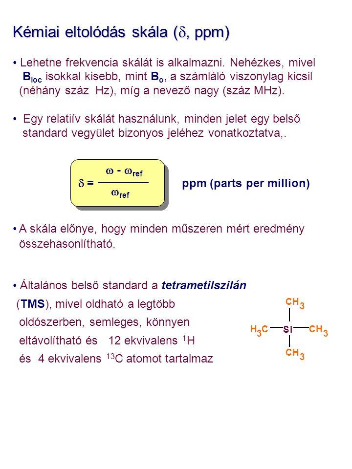 Kémiai eltolódás skála ( , ppm) Lehetne frekvencia skálát is alkalmazni. Nehézkes, mivel B loc isokkal kisebb, mint B o, a számláló viszonylag kicsil