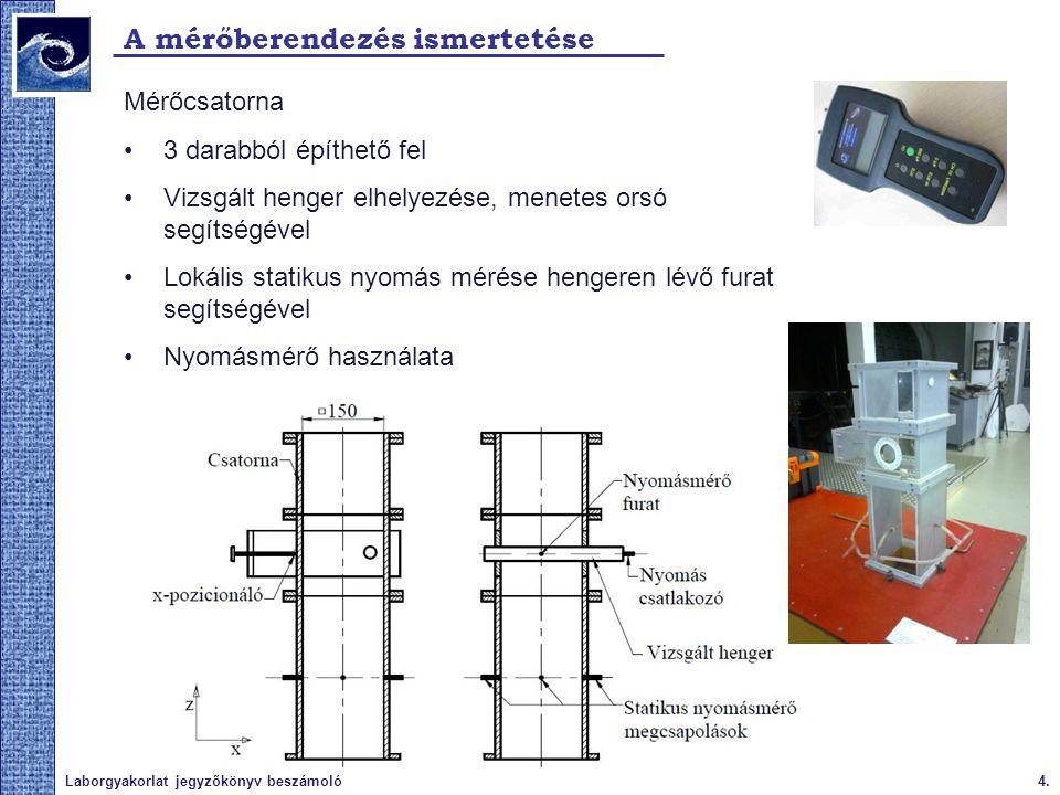4.Laborgyakorlat jegyzőkönyv beszámoló A mérőberendezés ismertetése Mérőcsatorna 3 darabból építhető fel Vizsgált henger elhelyezése, menetes orsó seg