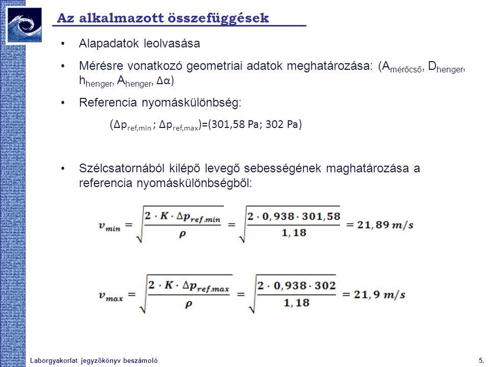 6.Laborgyakorlat jegyzőkönyv beszámoló Az alkalmazott összefüggések Nyomástényezők a henger 3 különböző elhelyezkedési pontjában: Δα =10fokp csatorna =301,79Pa δ lev =1,18kg/m 3 v=21,9m/s αΔp ref i c p,1 fokPa- 0215 0,759798127 101420,501820158 20180,063611006 30-114-0,402869705 40-253-0,894088028 50-420-1,484256806
