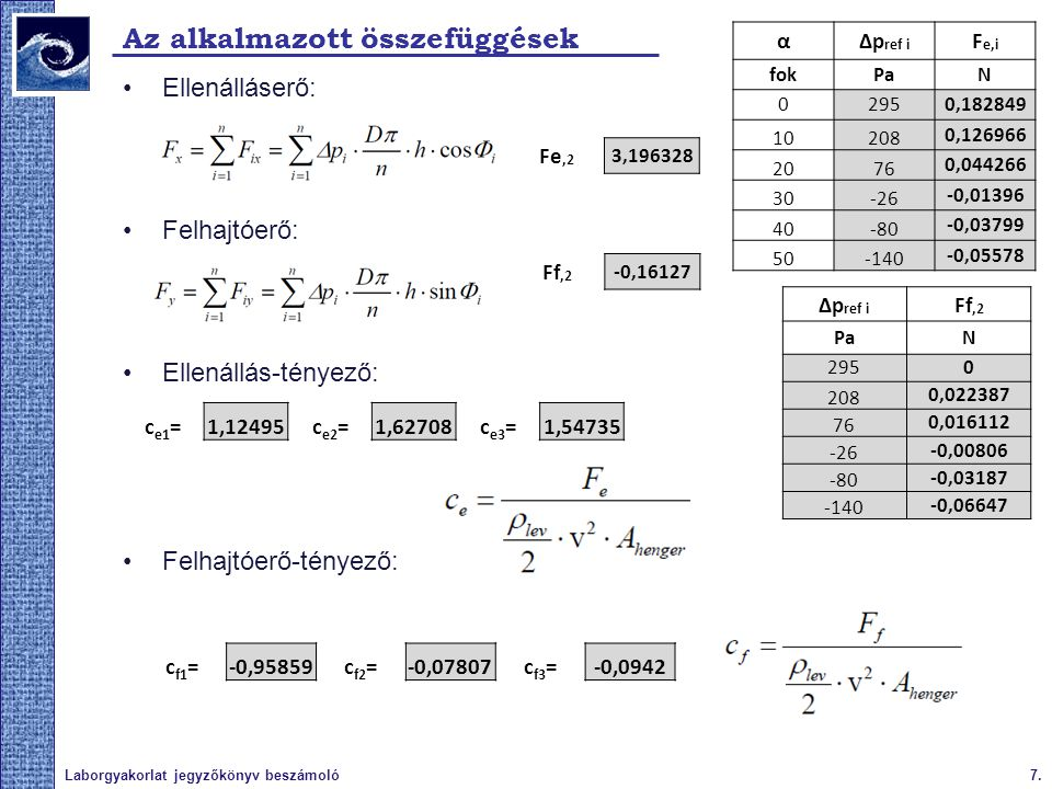 7.Laborgyakorlat jegyzőkönyv beszámoló Az alkalmazott összefüggések Ellenálláserő: Felhajtóerő: Ellenállás-tényező: Felhajtóerő-tényező: αΔp ref i F e