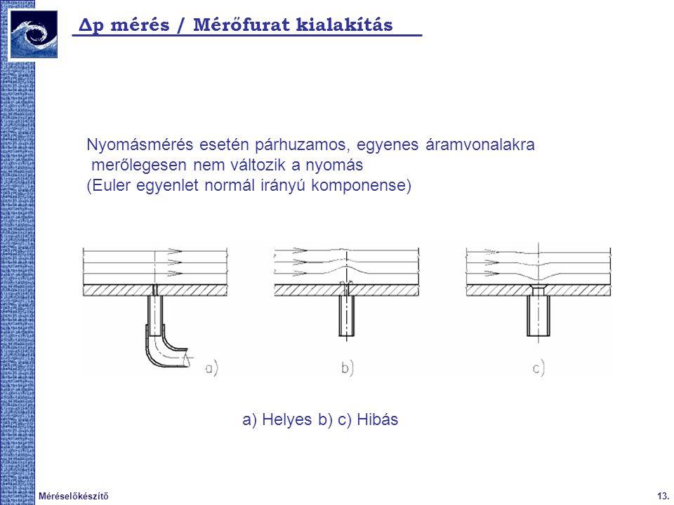 13.Méréselőkészítő Δp mérés / Mérőfurat kialakítás Nyomásmérés esetén párhuzamos, egyenes áramvonalakra merőlegesen nem változik a nyomás (Euler egyenlet normál irányú komponense) a) Helyes b) c) Hibás