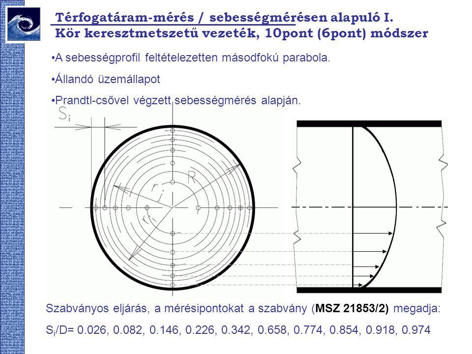 Térfogatáram-mérés / sebességmérésen alapuló I.