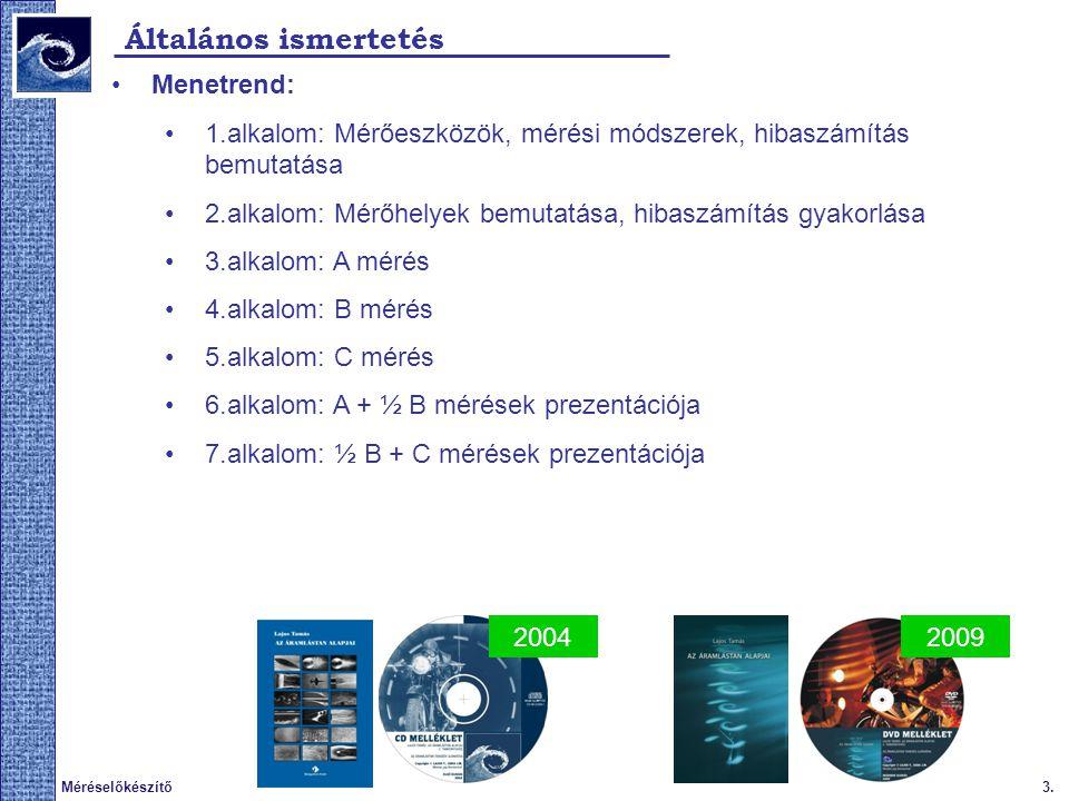 3.Méréselőkészítő Általános ismertetés Menetrend: 1.alkalom: Mérőeszközök, mérési módszerek, hibaszámítás bemutatása 2.alkalom: Mérőhelyek bemutatása, hibaszámítás gyakorlása 3.alkalom: A mérés 4.alkalom: B mérés 5.alkalom: C mérés 6.alkalom: A + ½ B mérések prezentációja 7.alkalom: ½ B + C mérések prezentációja 20042009