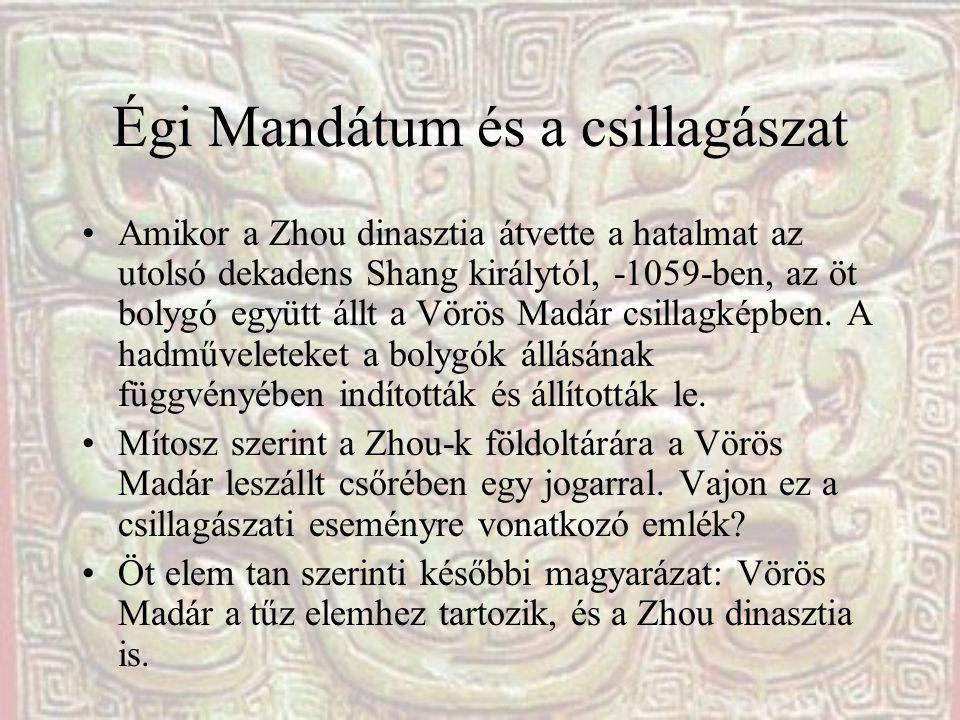Égi Mandátum és a csillagászat Amikor a Zhou dinasztia átvette a hatalmat az utolsó dekadens Shang királytól, -1059-ben, az öt bolygó együtt állt a Vö