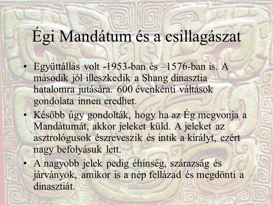 Égi Mandátum és a csillagászat Együttállás volt -1953-ban és –1576-ban is. A második jól illeszkedik a Shang dinasztia hatalomra jutására. 600 évenkén