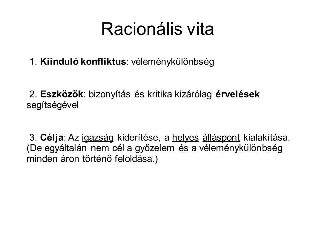Racionális vita 1. Kiinduló konfliktus: véleménykülönbség 2.