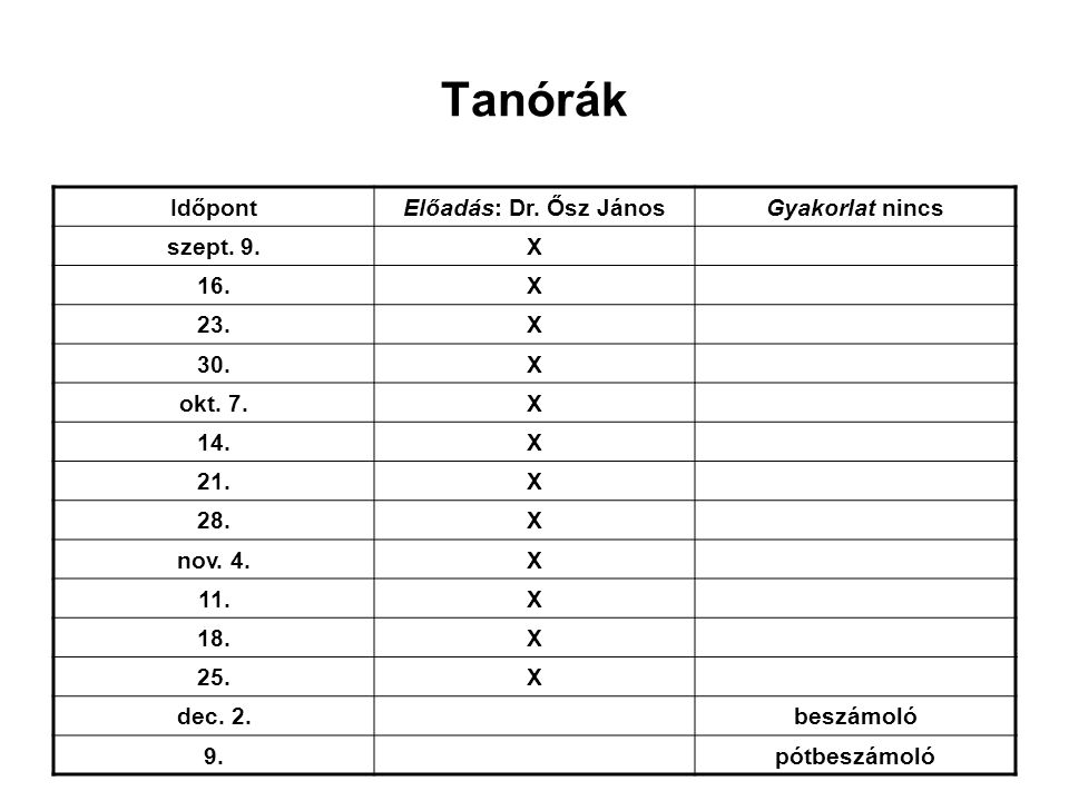 Tanórák IdőpontElőadás: Dr. Ősz JánosGyakorlat nincs szept. 9.X 16.X 23.X 30.X okt. 7.X 14.X 21.X 28.X nov. 4.X 11.X 18.X 25.X dec. 2.beszámoló 9.pótb
