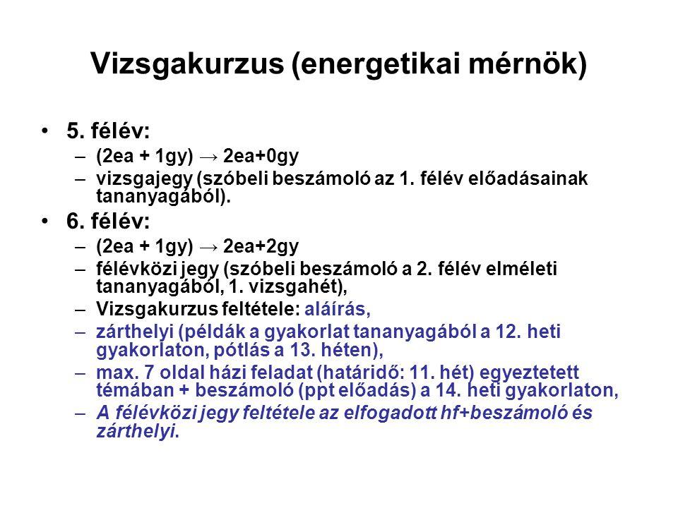 Vizsgakurzus (energetikai mérnök) 5.