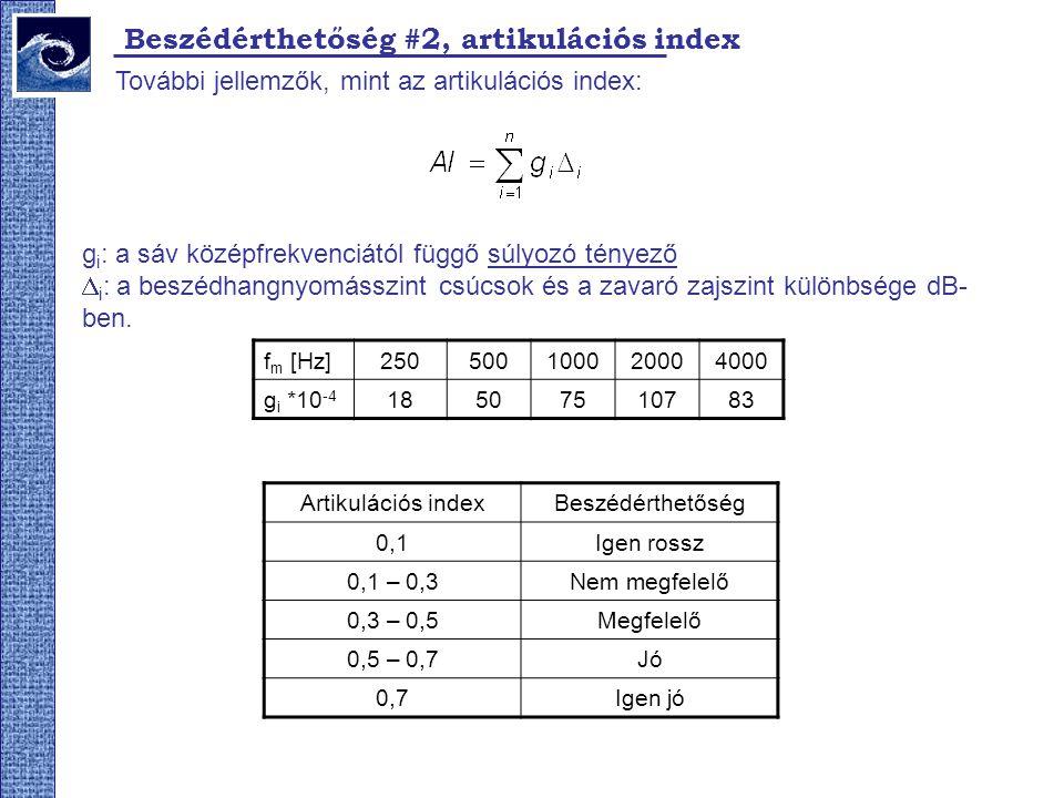Beszédérthetőség #2, artikulációs index További jellemzők, mint az artikulációs index: g i : a sáv középfrekvenciától függő súlyozó tényező  i : a beszédhangnyomásszint csúcsok és a zavaró zajszint különbsége dB- ben.