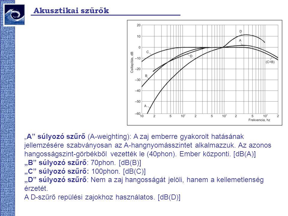 """Akusztikai szűrők """"A"""" súlyozó szűrő (A-weighting): A zaj emberre gyakorolt hatásának jellemzésére szabványosan az A-hangnyomásszintet alkalmazzuk. Az"""