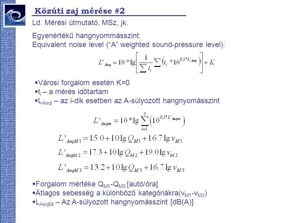 """Közúti zaj mérése #2 Ld. Mérési útmutató, MSz, jk. Egyenértékű hangnyommásszint: Equivalent noise level (""""A"""" weighted sound-pressure level):  Városi"""
