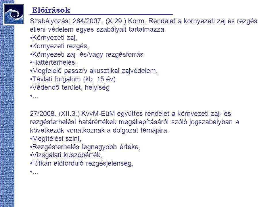 Előírások Szabályozás: 284/2007. (X.29.) Korm. Rendelet a környezeti zaj és rezgés elleni védelem egyes szabályait tartalmazza. Környezeti zaj, Környe