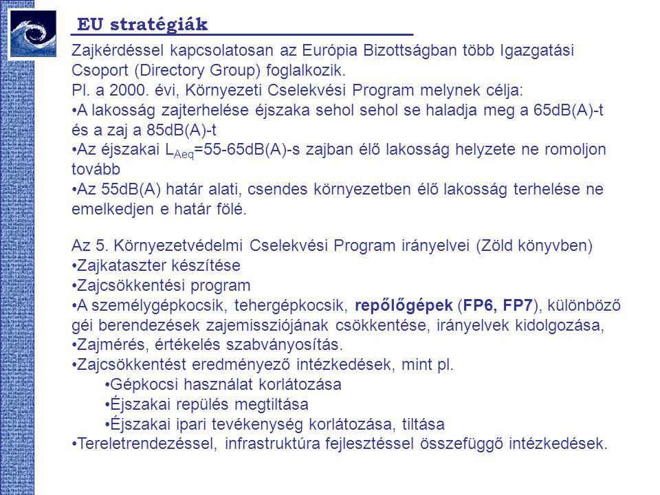 EU stratégiák Zajkérdéssel kapcsolatosan az Európia Bizottságban több Igazgatási Csoport (Directory Group) foglalkozik. Pl. a 2000. évi, Környezeti Cs