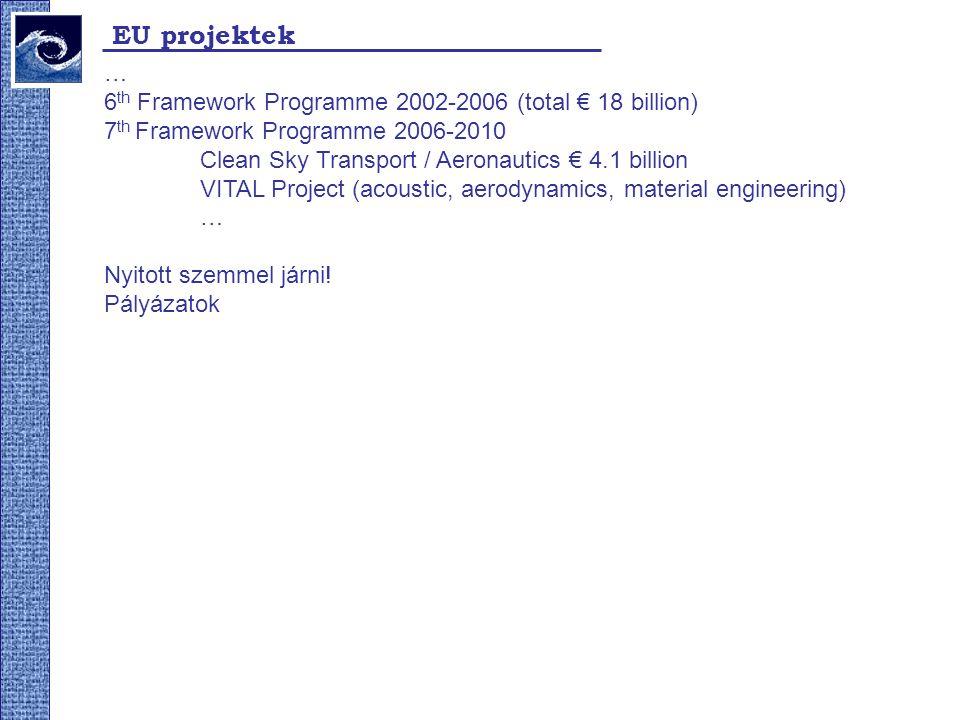 EU projektek … 6 th Framework Programme 2002-2006 (total € 18 billion) 7 th Framework Programme 2006-2010 Clean Sky Transport / Aeronautics € 4.1 billion VITAL Project (acoustic, aerodynamics, material engineering) … Nyitott szemmel járni.
