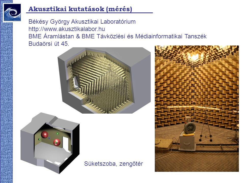 Akusztikai kutatások (mérés) Békésy György Akusztikai Laboratórium http://www.akusztikalabor.hu BME Áramlástan & BME Távközlési és Médiainformatikai T