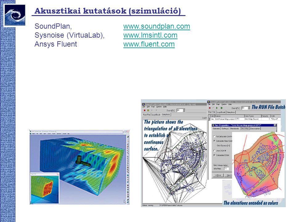 Akusztikai kutatások (szimuláció) SoundPlan, www.soundplan.comwww.soundplan.com Sysnoise (VirtuaLab), www.lmsintl.comwww.lmsintl.com Ansys Fluentwww.fluent.comwww.fluent.com