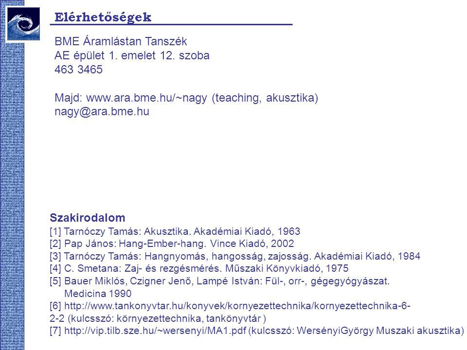 Elérhetőségek BME Áramlástan Tanszék AE épület 1. emelet 12. szoba 463 3465 Majd: www.ara.bme.hu/~nagy (teaching, akusztika) nagy@ara.bme.hu Szakiroda