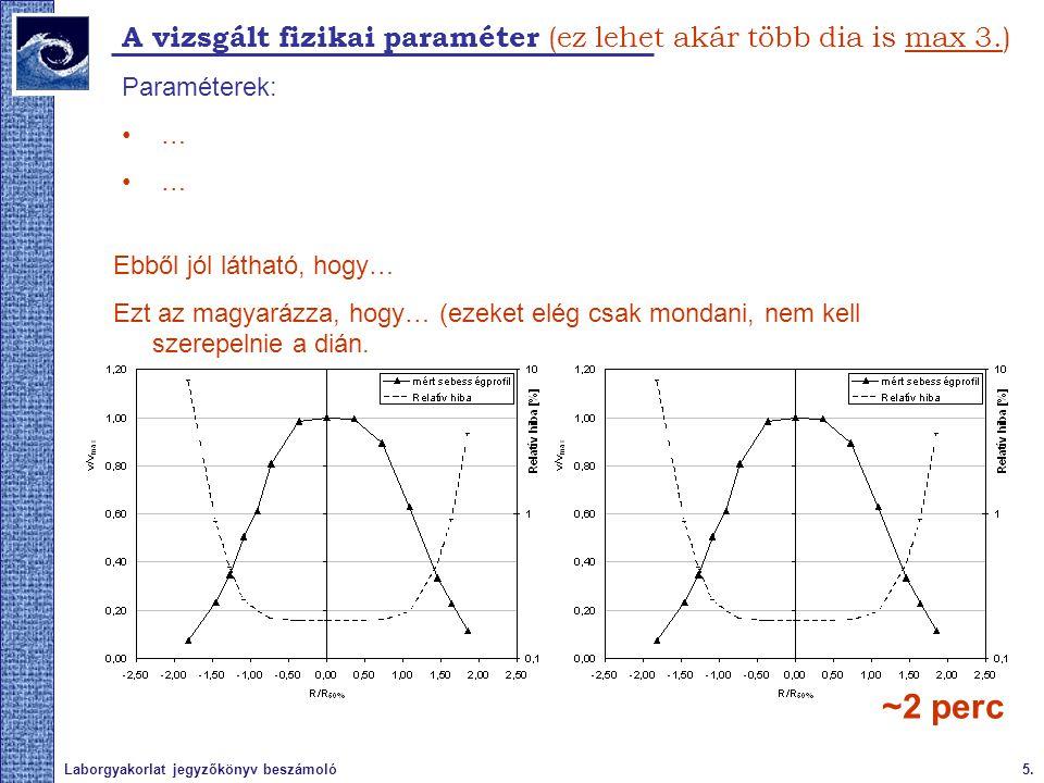 5.Laborgyakorlat jegyzőkönyv beszámoló A vizsgált fizikai paraméter (ez lehet akár több dia is max 3.) Paraméterek: … ~2 perc Ebből jól látható, hogy…