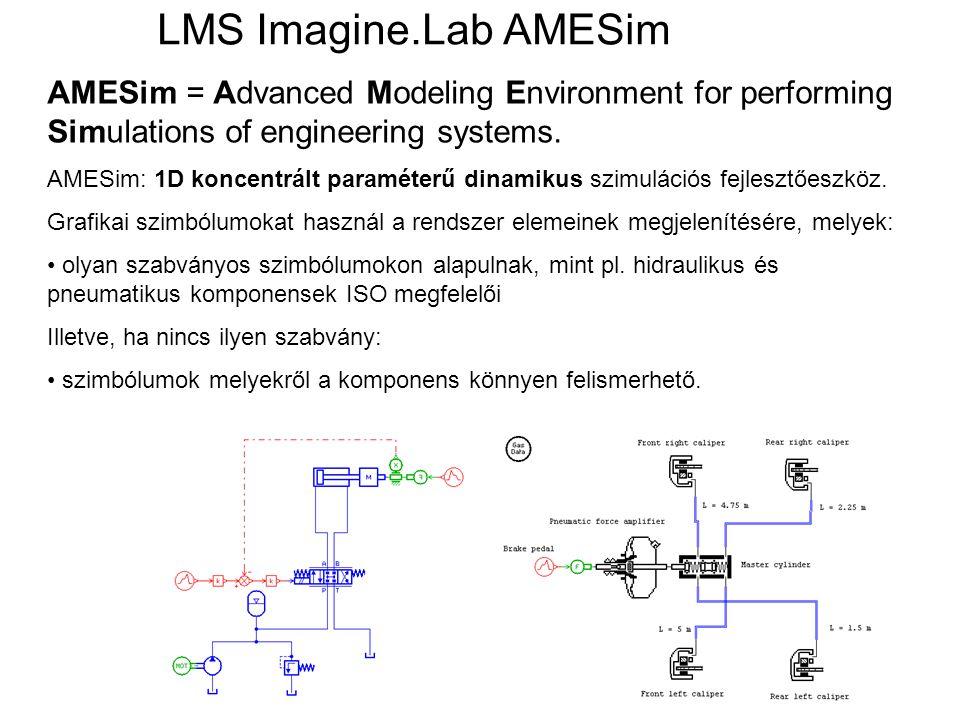 AMESim = Advanced Modeling Environment for performing Simulations of engineering systems. AMESim: 1D koncentrált paraméterű dinamikus szimulációs fejl