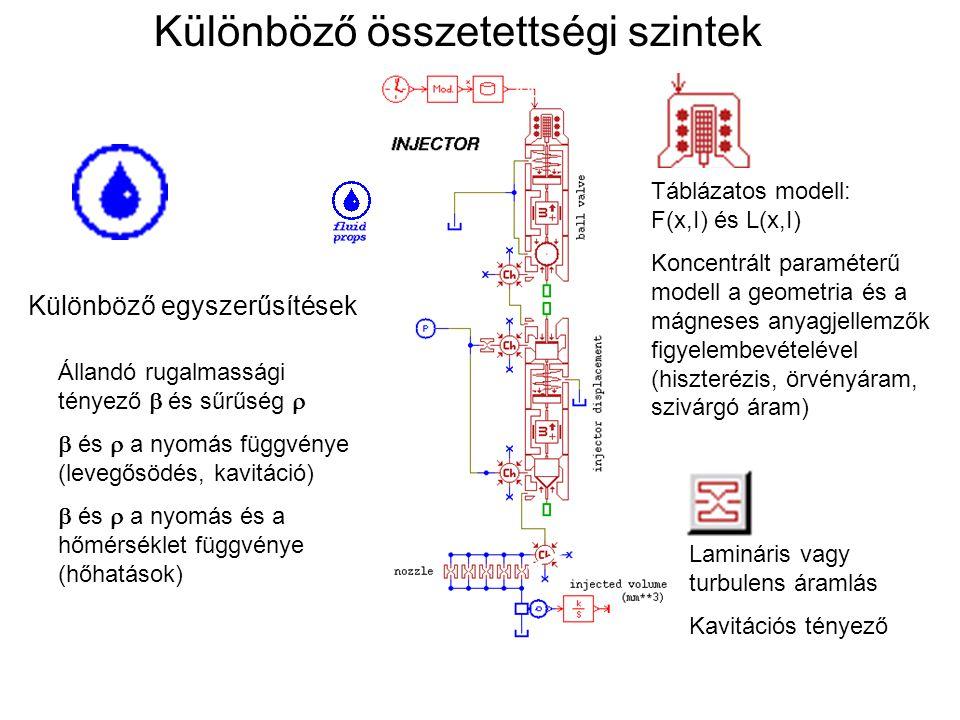 Különböző összetettségi szintek Állandó rugalmassági tényező  és sűrűség   és  a nyomás függvénye (levegősödés, kavitáció)  és  a nyomás és a hő
