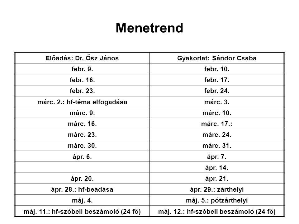 Menetrend Előadás: Dr. Ősz JánosGyakorlat: Sándor Csaba febr. 9.febr. 10. febr. 16.febr. 17. febr. 23.febr. 24. márc. 2.: hf-téma elfogadásamárc. 3. m