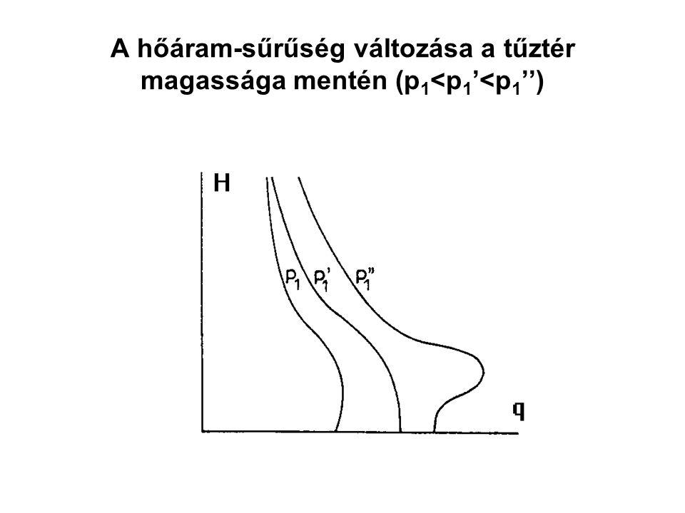 A hőáram-sűrűség változása a tűztér magassága mentén (p 1 <p 1 '<p 1 '')