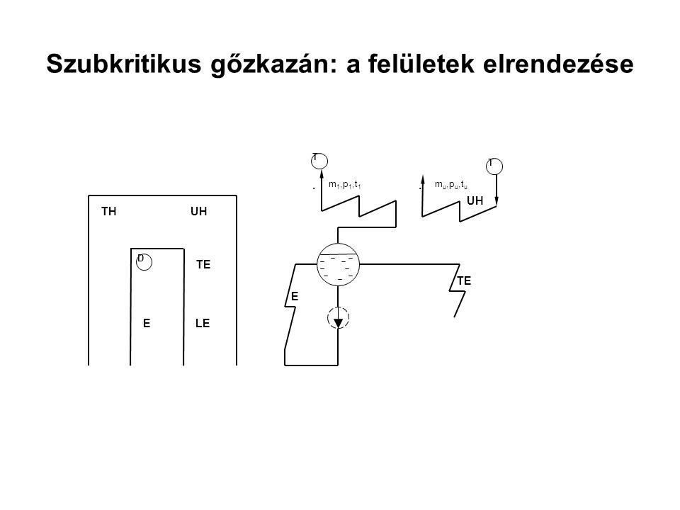 Szubkritikus gőzkazán: a felületek elrendezése UH m 1,p 1,t 1 E TE UH LE TH E TE D T T m u,p u,t u..