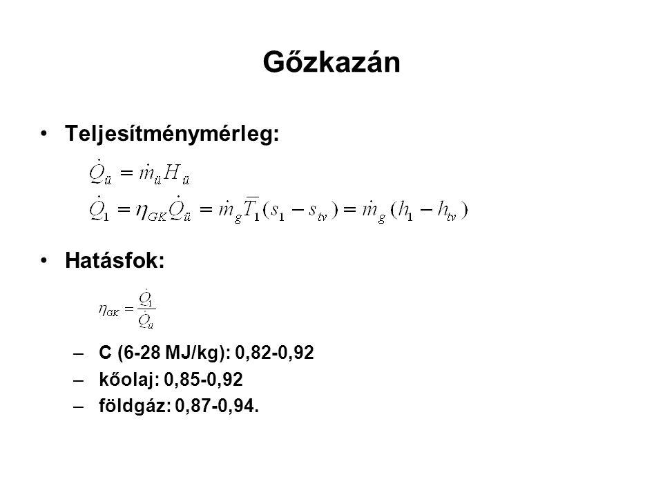 Gőzkazán Teljesítménymérleg: Hatásfok: – C (6-28 MJ/kg): 0,82-0,92 – kőolaj: 0,85-0,92 – földgáz: 0,87-0,94.