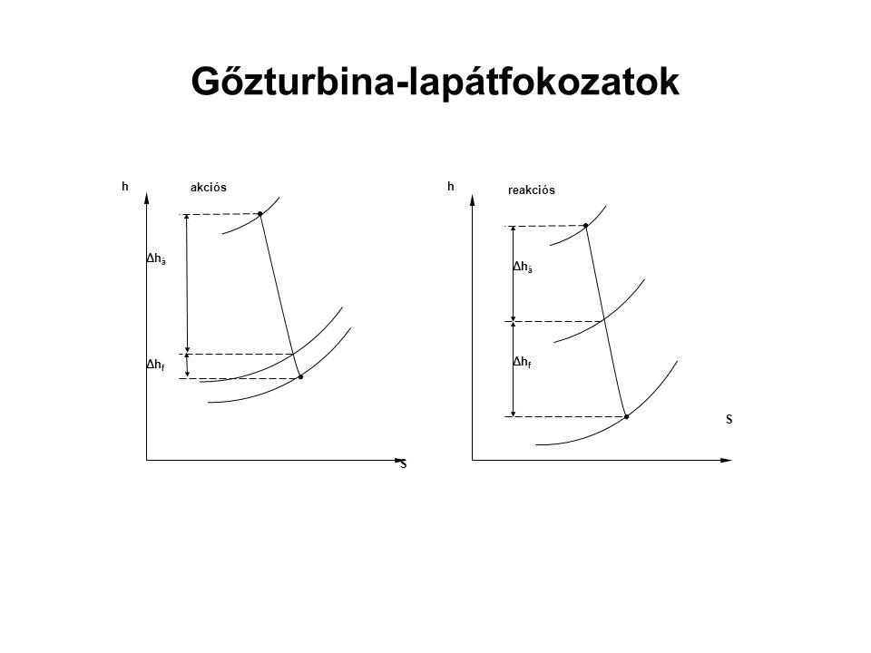 Gőzturbina-lapátfokozatok h Δh á akciós Δh f S S reakciós h Δh á Δh f