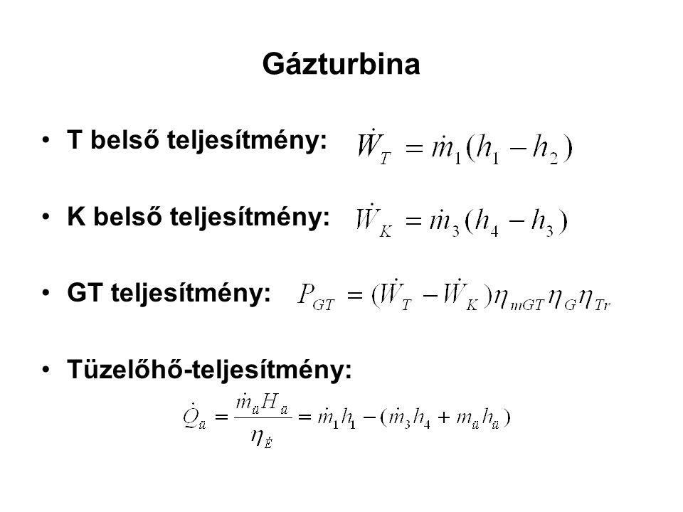 Gázturbina T belső teljesítmény: K belső teljesítmény: GT teljesítmény: Tüzelőhő-teljesítmény: