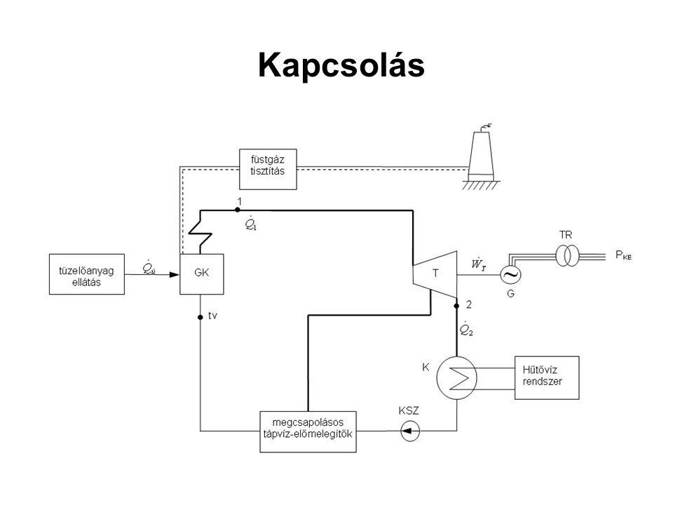 Kombinált gáz-gőz erőmű Gázturbinából kilépő füstgáz hőmérséklete túl nagy (t 2 >500 o C), a füstgáz lehűthető hőhasznosító gőzkazánban, s a termelt gőz gőzturbinában expandál → füstgáz és gőz munkaközegű turbinák kombinációja (kombinált gáz-gőz erőmű).