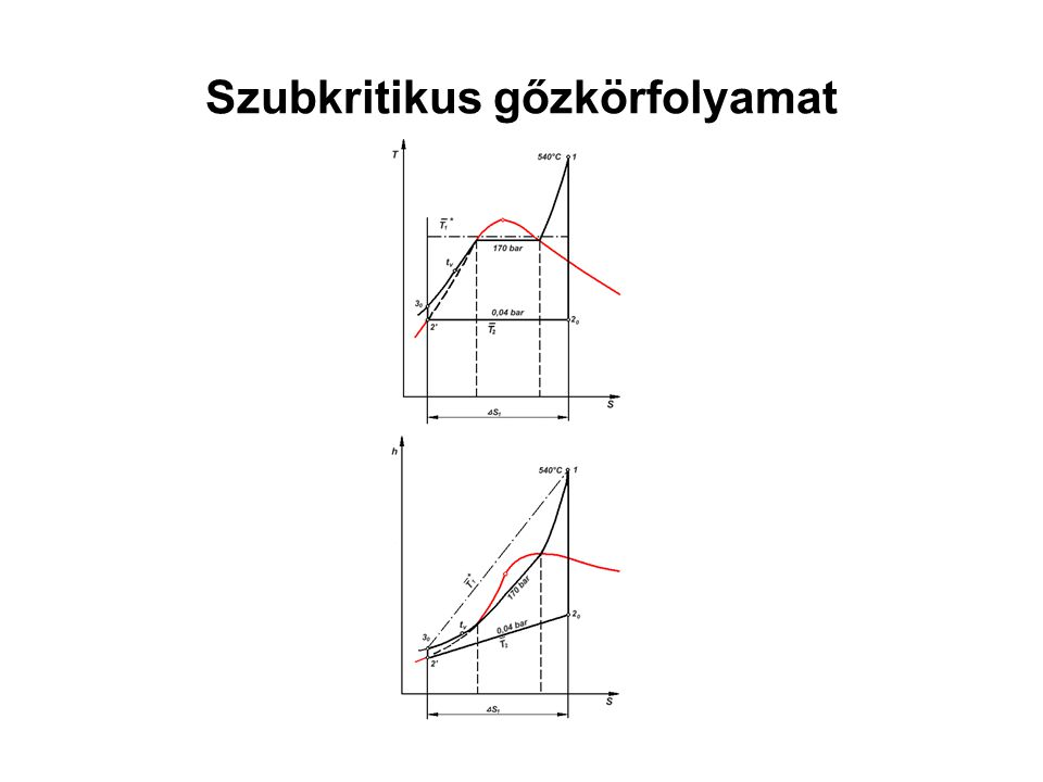 Tüzelőanyag-cella ½O 2 Anód H 2 → 2H + + e - 2H + + ½O 2 +2e - → H 2 O Elektrolit H2H2 Katód H2OH2O = ~ 2e -