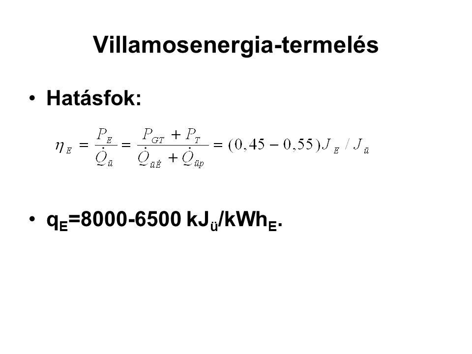 Villamosenergia-termelés Hatásfok: q E =8000-6500 kJ ü /kWh E.