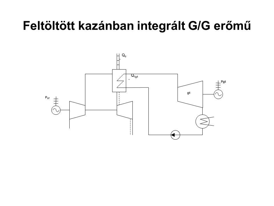 Feltöltött kazánban integrált G/G erőmű gt. Pgt Q ü. Q 1gt P GT