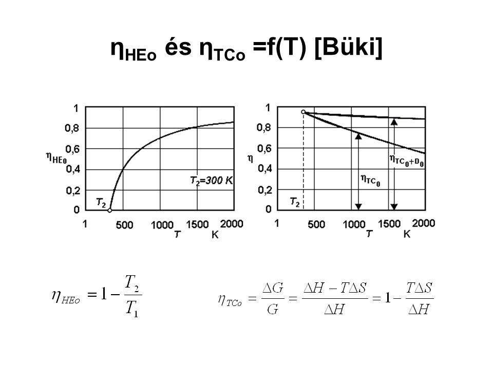η HEo és η TCo =f(T) [Büki]