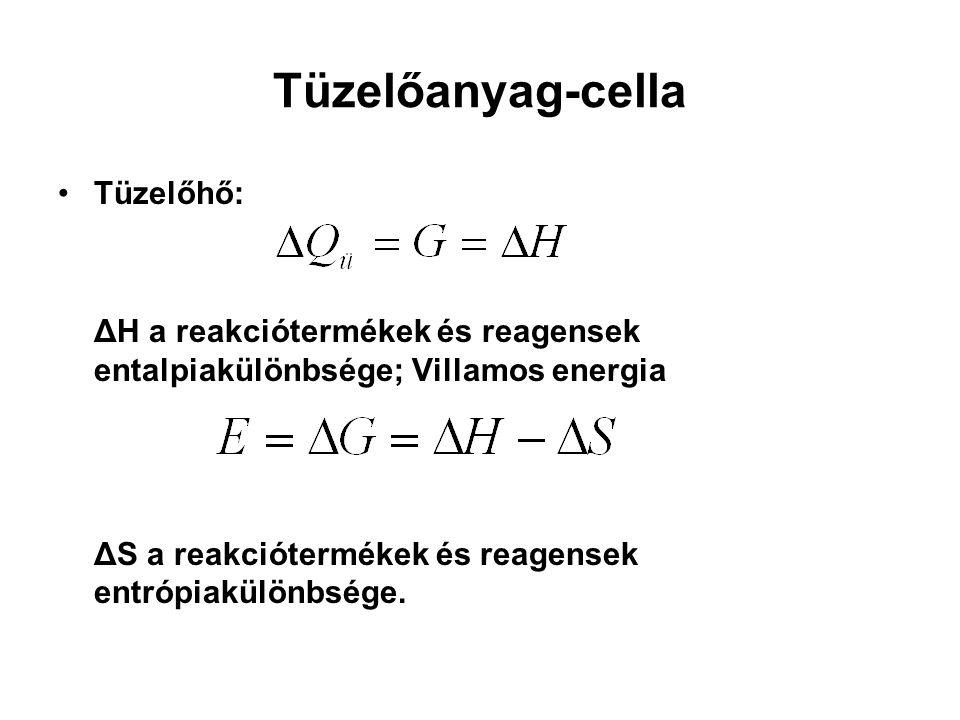 Tüzelőanyag-cella Tüzelőhő: ΔH a reakciótermékek és reagensek entalpiakülönbsége; Villamos energia ΔS a reakciótermékek és reagensek entrópiakülönbség