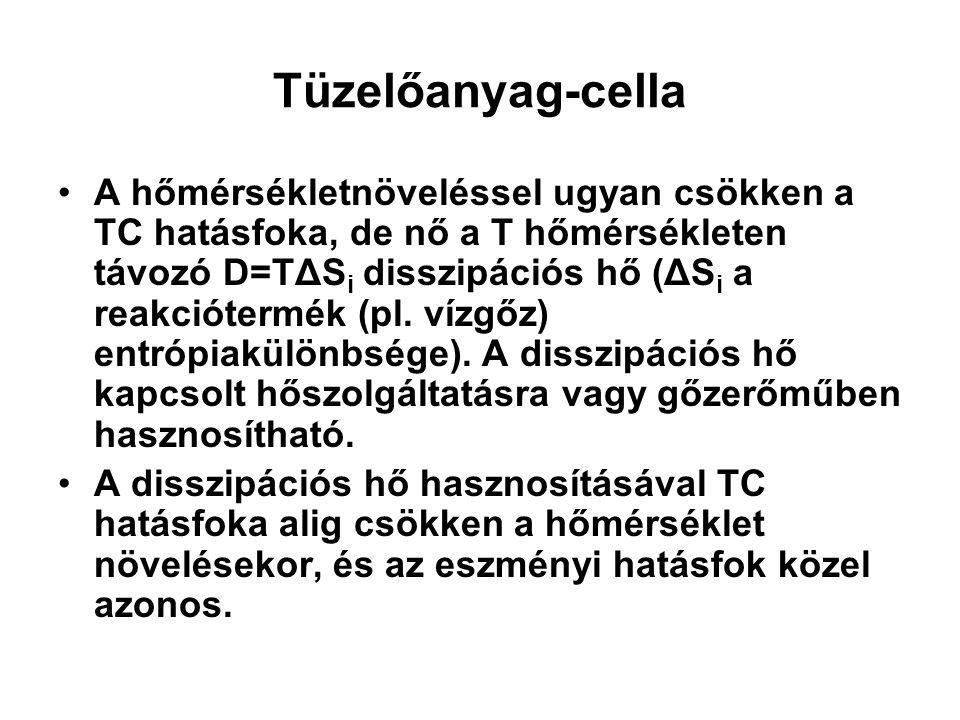 Tüzelőanyag-cella A hőmérsékletnöveléssel ugyan csökken a TC hatásfoka, de nő a T hőmérsékleten távozó D=TΔS i disszipációs hő (ΔS i a reakciótermék (