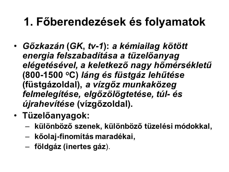 1.1. Gőzkazán Tüzelés (108 ill. 58 g CO 2 /MJ):
