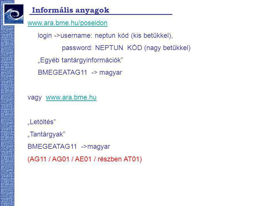 """Informális anyagok www.ara.bme.hu/poseidon login ->username: neptun kód (kis betűkkel), password: NEPTUN KÓD (nagy betűkkel) """"Egyéb tantárgyinformációk BMEGEATAG11 -> magyar vagy www.ara.bme.huwww.ara.bme.hu """"Letöltés """"Tantárgyak BMEGEATAG11 ->magyar (AG11 / AG01 / AE01 / részben AT01)"""