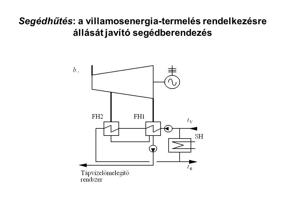 Segédhűtés: a villamosenergia-termelés rendelkezésre állását javító segédberendezés