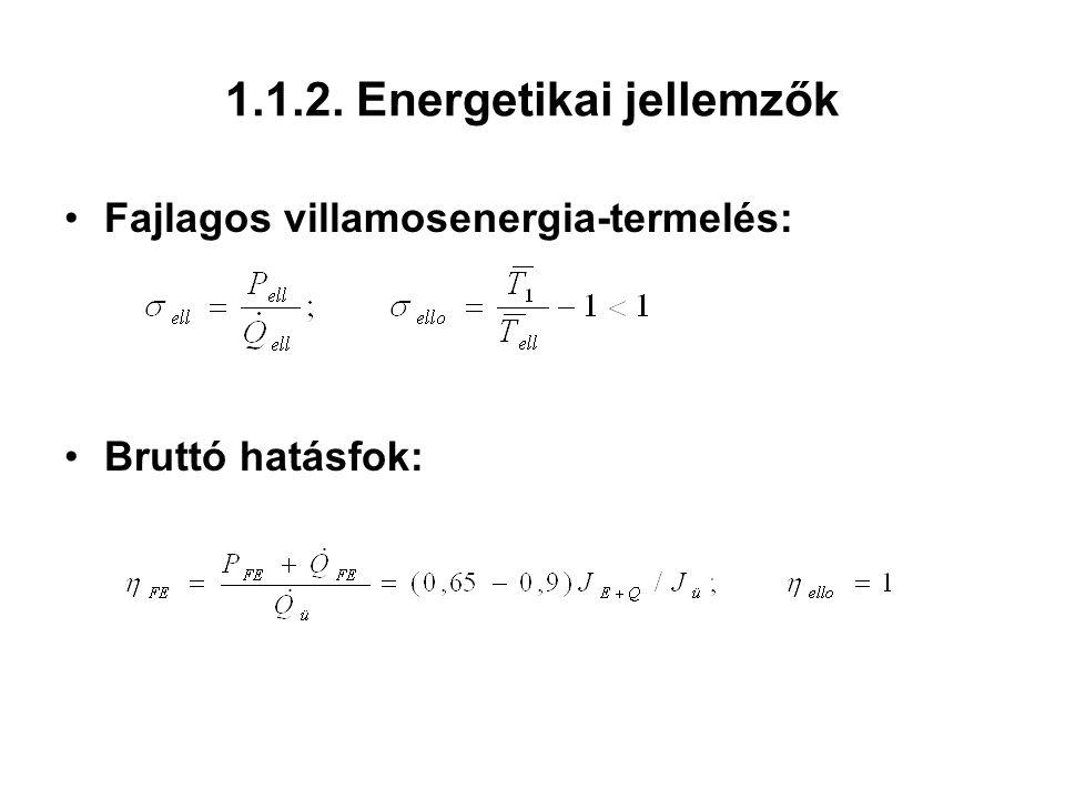 1.1.2. Energetikai jellemzők Fajlagos villamosenergia-termelés: Bruttó hatásfok: