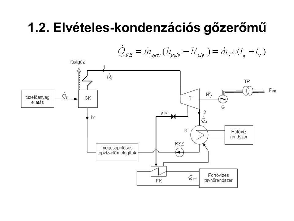 1.2. Elvételes-kondenzációs gőzerőmű