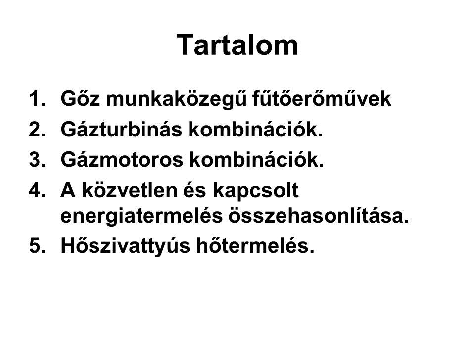 2.1. GT+Forróvízkazán