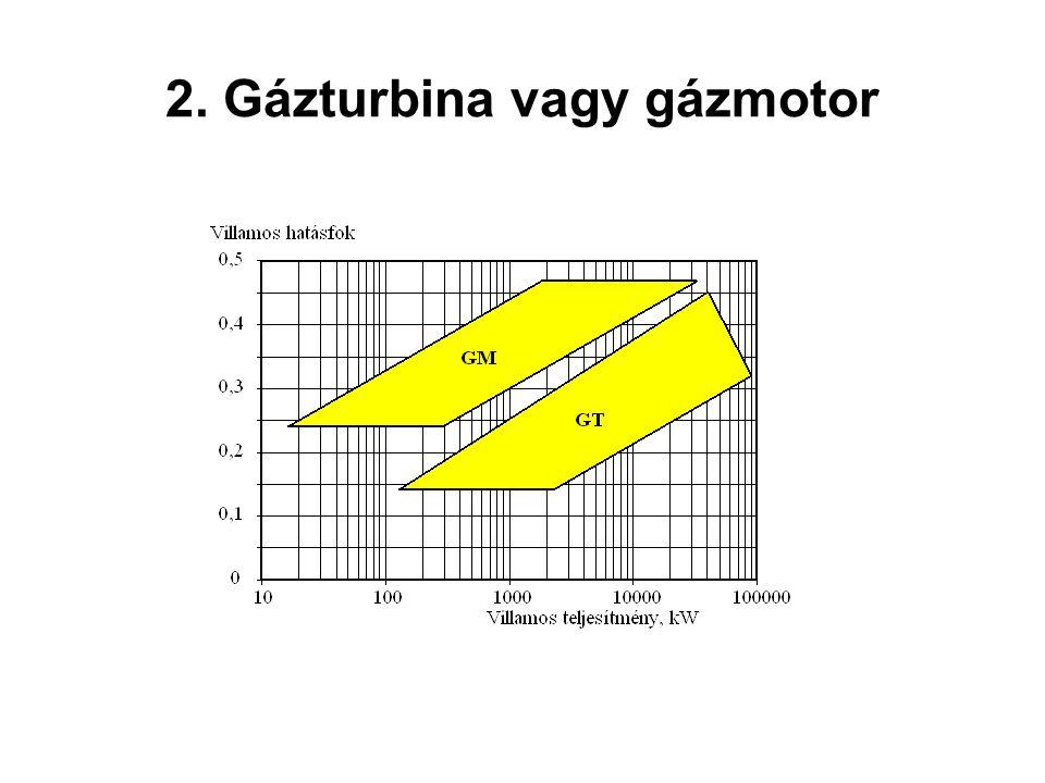 2. Gázturbina vagy gázmotor