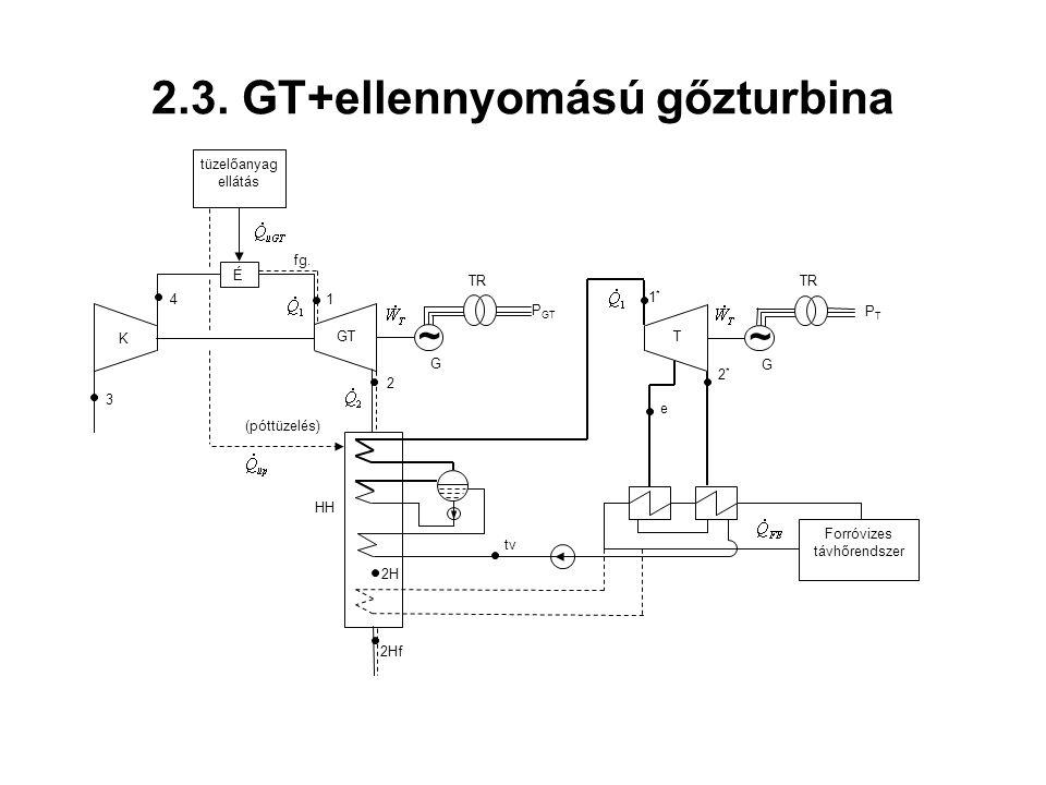 2.3. GT+ellennyomású gőzturbina