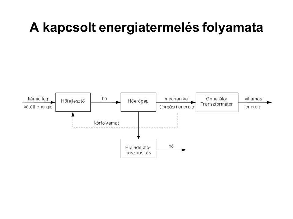 Fűtőerőművek típusai Gőz munkaközegű (hulladékhő a kondenzátorból kilépő gőzben): – ellennyomású, – elvételes kondenzációs, –kondenzációs (részleges és teljes hőkiadással).