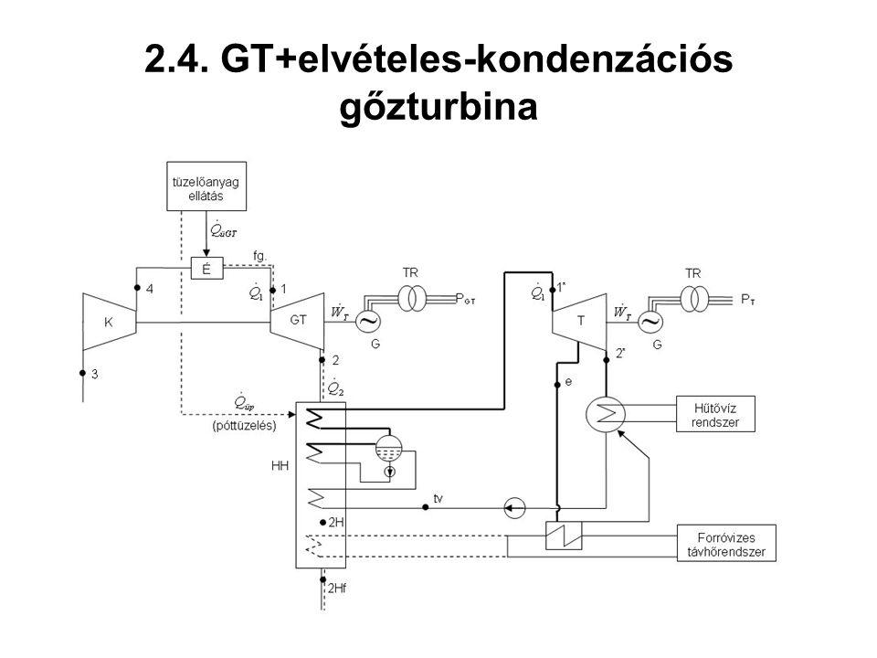 2.4. GT+elvételes-kondenzációs gőzturbina